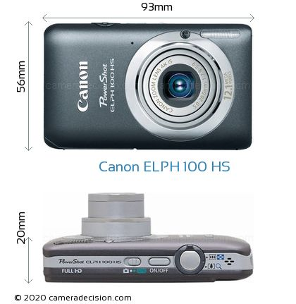 Canon ELPH 100 HS Body Size Dimensions