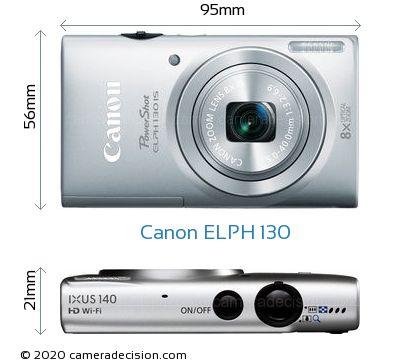 Canon ELPH 130 Body Size Dimensions