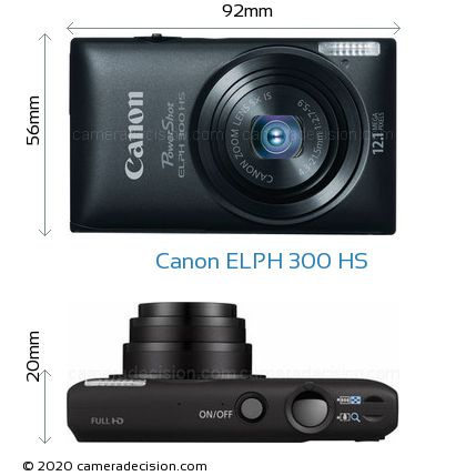 Canon ELPH 300 HS Body Size Dimensions