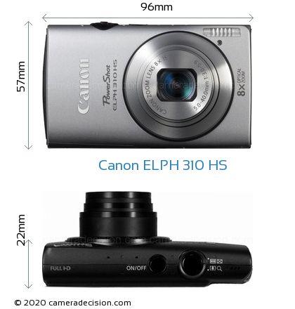 Canon ELPH 310 HS Body Size Dimensions