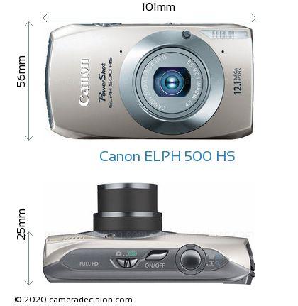 Canon ELPH 500 HS Body Size Dimensions