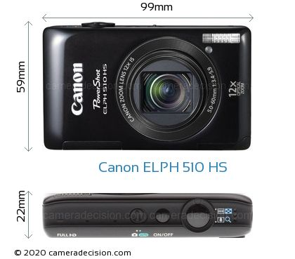 Canon ELPH 510 HS Body Size Dimensions