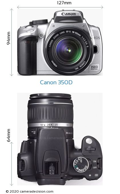 Canon 350D Body Size Dimensions