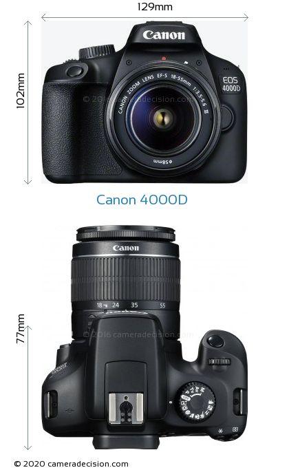 Canon 4000D Body Size Dimensions