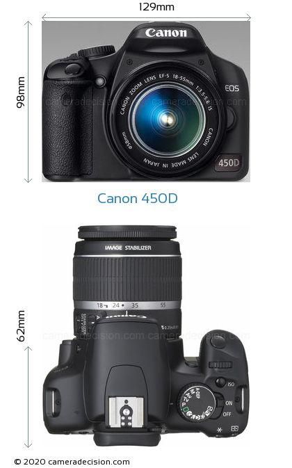 Canon 450D Body Size Dimensions