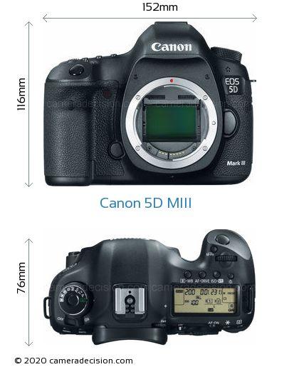 Canon 5D MIII Body Size Dimensions