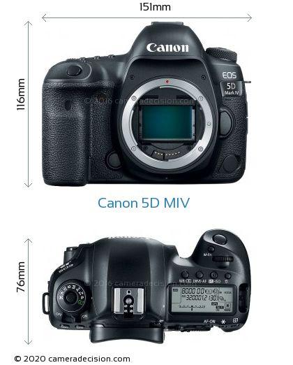 Canon 5D MIV Body Size Dimensions
