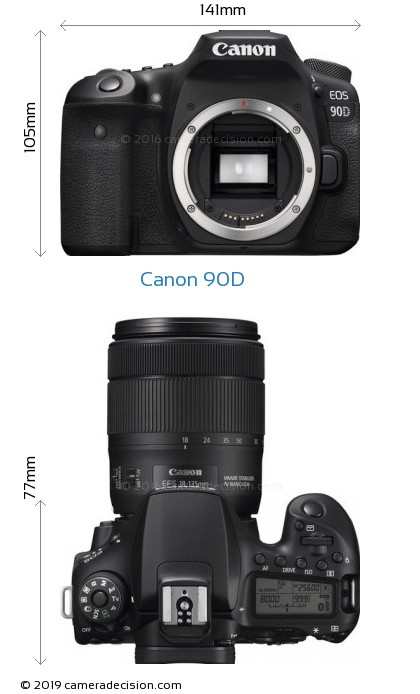 Canon 90D Body Size Dimensions
