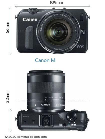 Canon M Body Size Dimensions