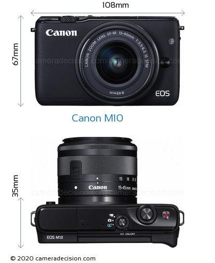 Canon M10 Body Size Dimensions