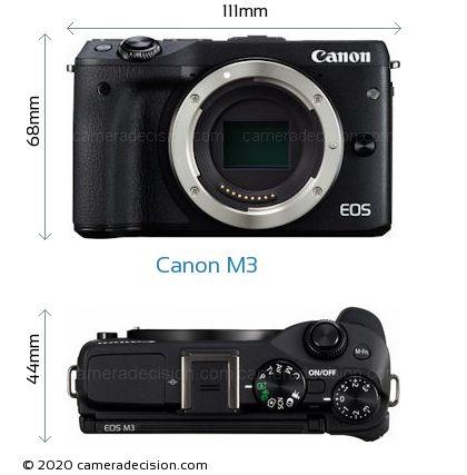 Canon M3 Body Size Dimensions