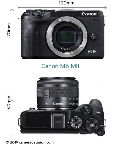 Canon M6 MII Body Size Dimensions