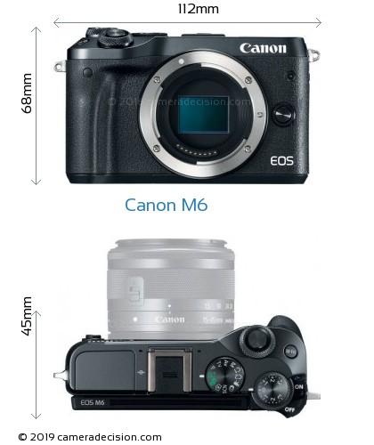 Canon M6 Body Size Dimensions