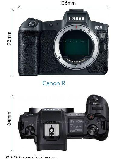 Canon R Body Size Dimensions