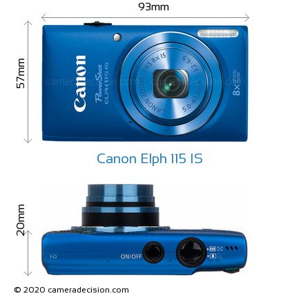 Canon Elph 115 IS Body Size Dimensions