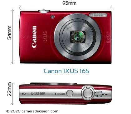 Canon IXUS 165 Body Size Dimensions