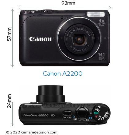 Canon A2200 Body Size Dimensions