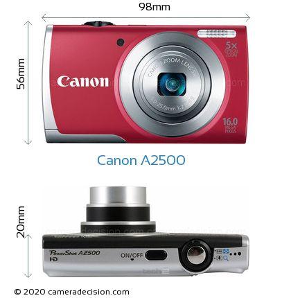 Canon A2500 Body Size Dimensions