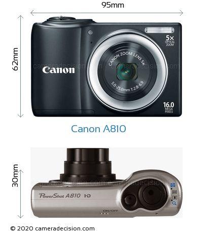 Canon A810 Body Size Dimensions