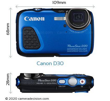 Canon D30 Body Size Dimensions