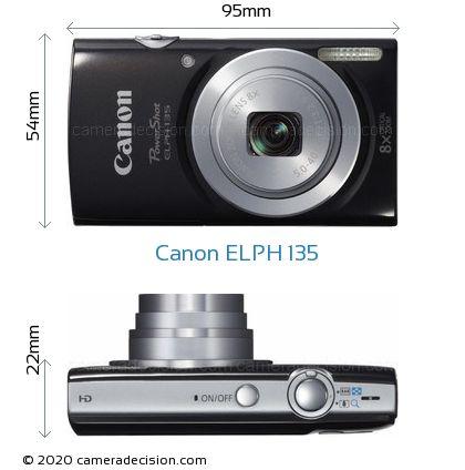 Canon ELPH 135 Body Size Dimensions