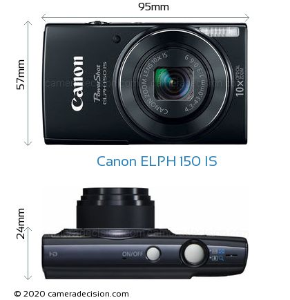 Canon ELPH 150 IS Body Size Dimensions