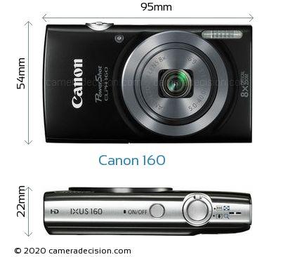 Canon 160 Body Size Dimensions