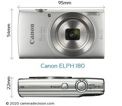 Canon ELPH 180 Body Size Dimensions