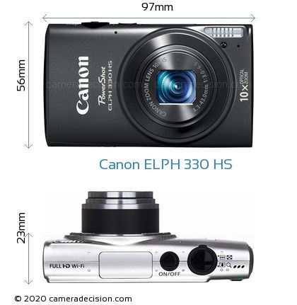 Canon ELPH 330 HS Body Size Dimensions