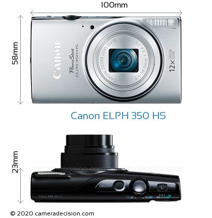 Canon ELPH 350 HS Body Size Dimensions