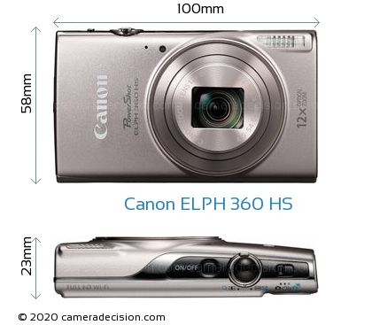 Canon ELPH 360 HS Body Size Dimensions
