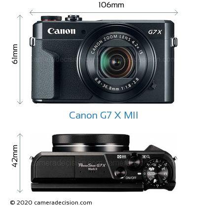 Canon G7 X MII Body Size Dimensions