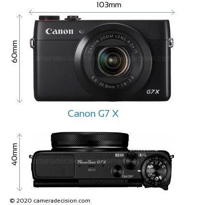 Canon G7 X Body Size Dimensions