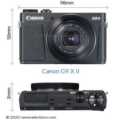 Canon G9 X II Body Size Dimensions