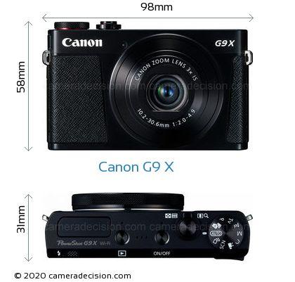 Canon G9 X Body Size Dimensions