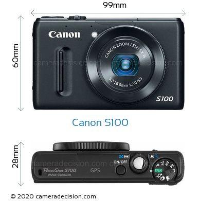 Canon S100 Body Size Dimensions