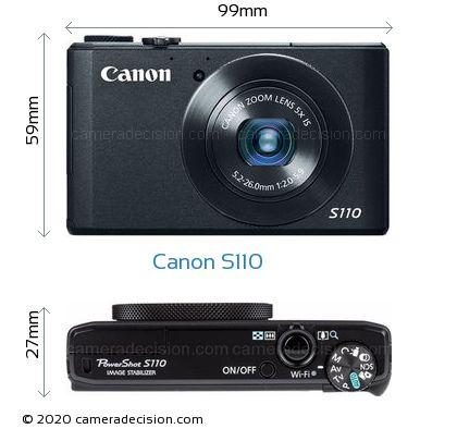 Canon S110 Body Size Dimensions