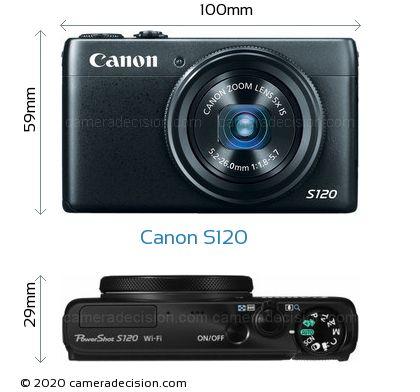 Canon S120 Body Size Dimensions
