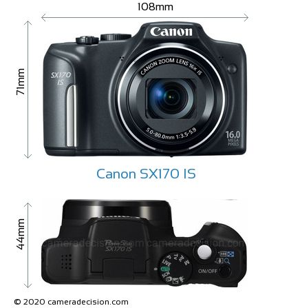 Canon SX170 IS Body Size Dimensions