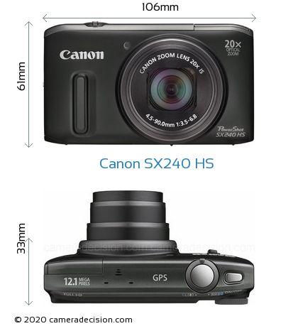 Canon SX240 HS Body Size Dimensions