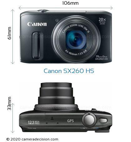 Canon SX260 HS Body Size Dimensions
