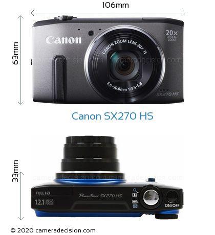 Canon SX270 HS Body Size Dimensions