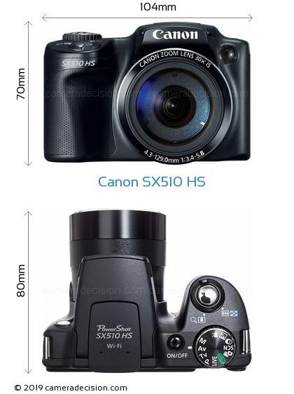 Canon SX510 HS Body Size Dimensions