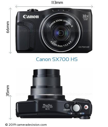 Canon SX700 HS Body Size Dimensions