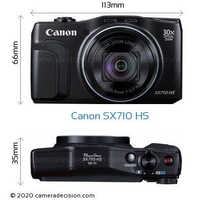 Canon SX710 HS Body Size Dimensions