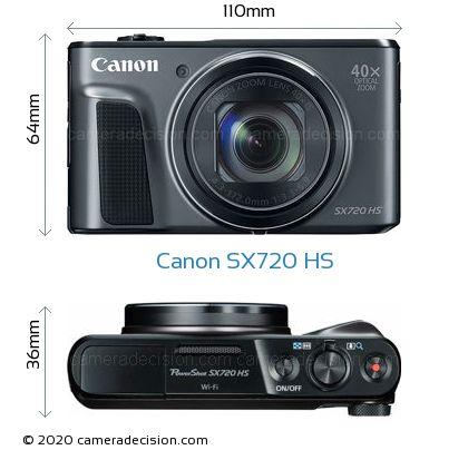 Canon SX720 HS Body Size Dimensions