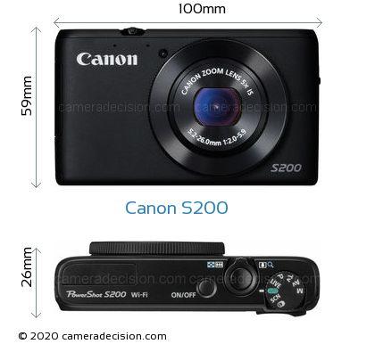 Canon S200 Body Size Dimensions