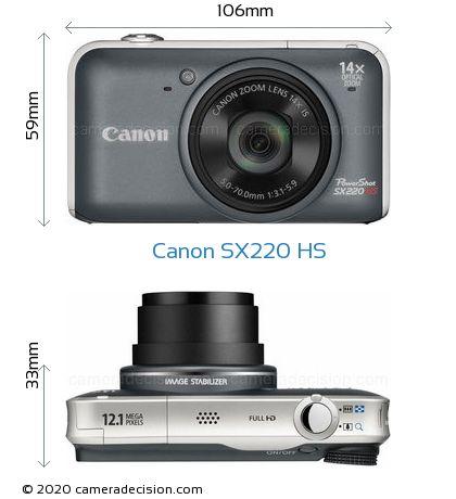 Canon SX220 HS Body Size Dimensions