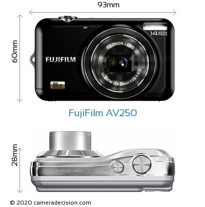 FujiFilm AV250 Body Size Dimensions