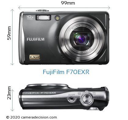FujiFilm F70EXR Body Size Dimensions